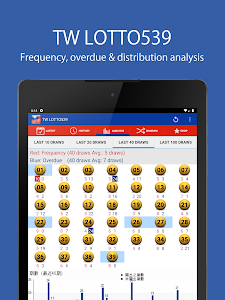 screenshot of TW LOTTO 539 version 2.0.1