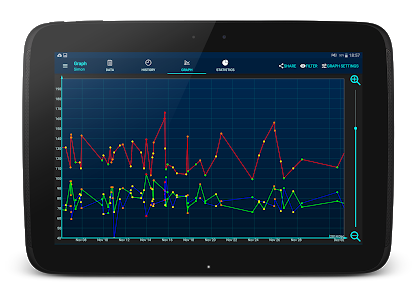 screenshot of Blood Pressure version 4.6.9