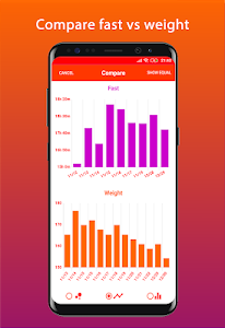 screenshot of Zero Calories - fasting tracker for weight loss version 91
